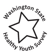 HealthyYouthSurvey
